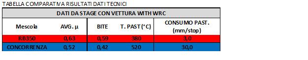 RB350-tabella-comparativa