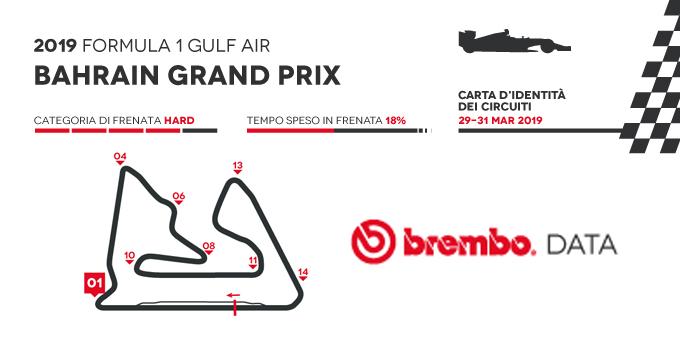 02 - Gulf Air Bahrain Grand Prix_F1_it