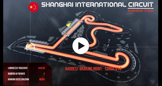 Evidenza Filmato F1 Cina